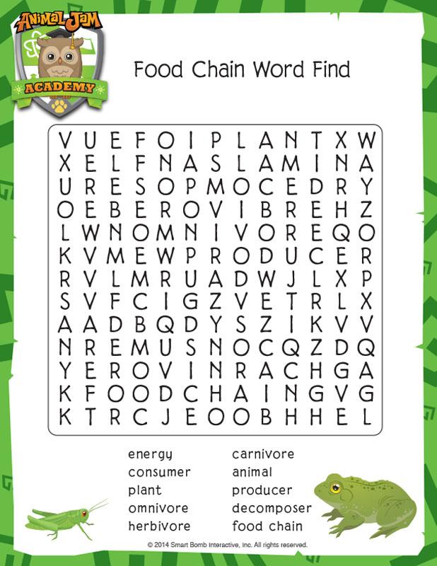 Food Chain Worksheet on Science Carnivores Worksheets